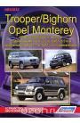 Isuzu Trooper / Bighorn, Opel Monterey. Устройство, техническое, обслуживание и ремонт